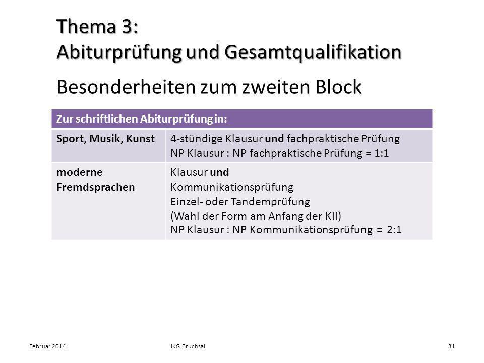 Besonderheiten zum zweiten Block Februar 2014JKG Bruchsal31 Zur schriftlichen Abiturprüfung in: Sport, Musik, Kunst4-stündige Klausur und fachpraktisc
