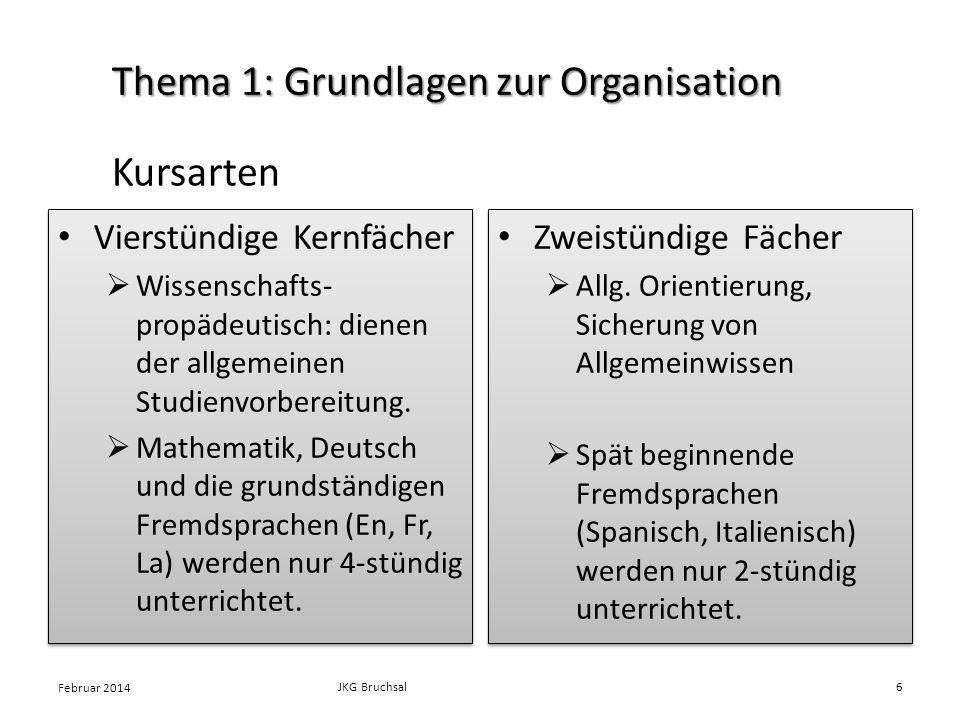 Kursarten Vierstündige Kernfächer Wissenschafts- propädeutisch: dienen der allgemeinen Studienvorbereitung. Mathematik, Deutsch und die grundständigen