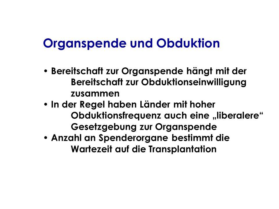 Organspende und Obduktion Bereitschaft zur Organspende hängt mit der Bereitschaft zur Obduktionseinwilligung zusammen In der Regel haben Länder mit ho