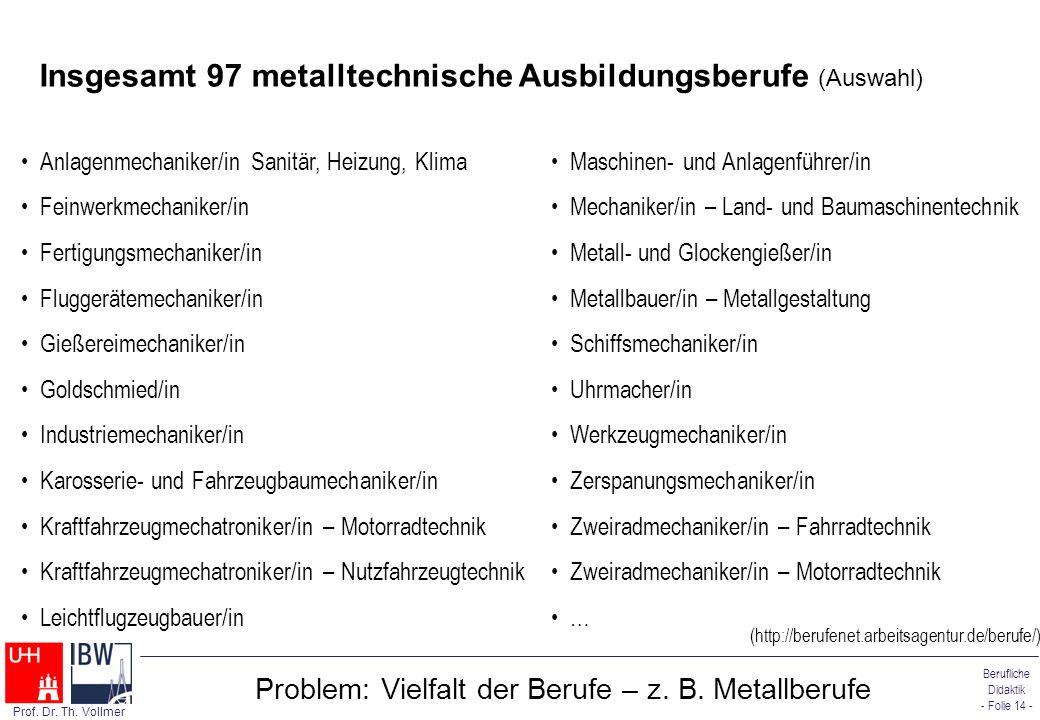 Berufliche Didaktik - Folie 14 - Prof. Dr. Th. Vollmer Problem: Vielfalt der Berufe – z. B. Metallberufe Insgesamt 97 metalltechnische Ausbildungsberu
