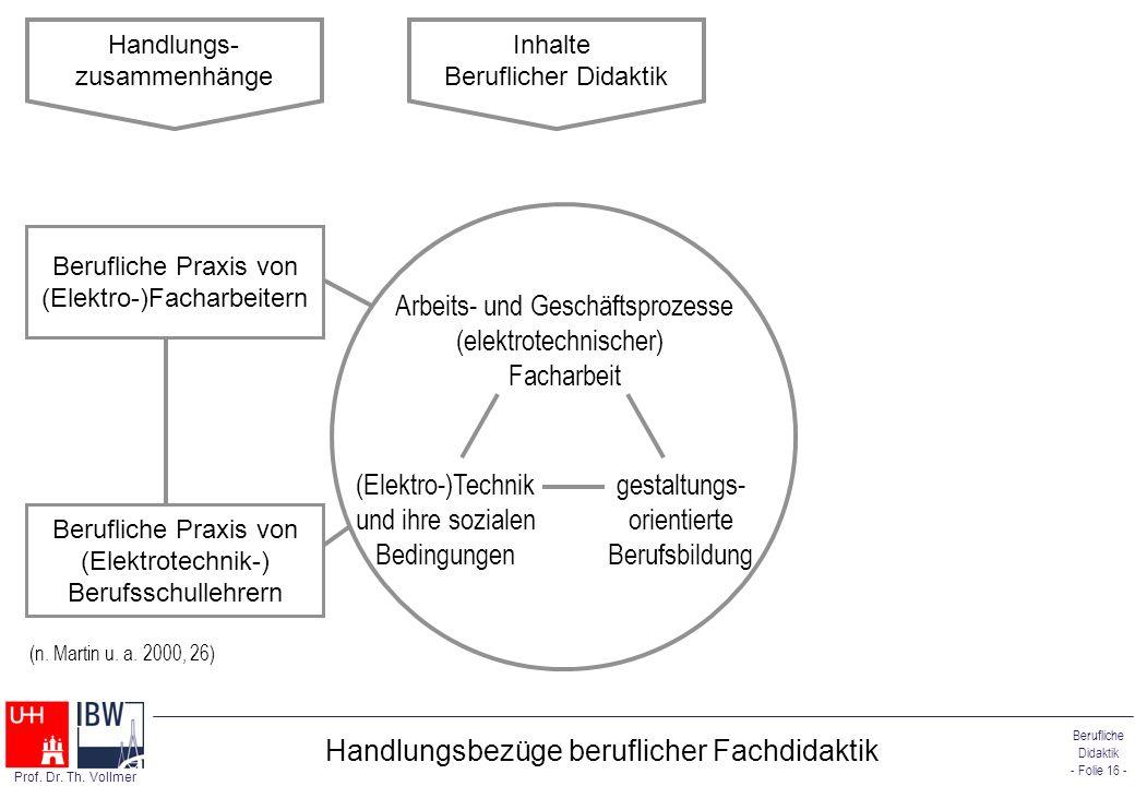 Berufliche Didaktik - Folie 16 - Prof. Dr. Th. Vollmer Berufliche Praxis von (Elektro-)Facharbeitern Berufliche Praxis von (Elektrotechnik-) Berufssch