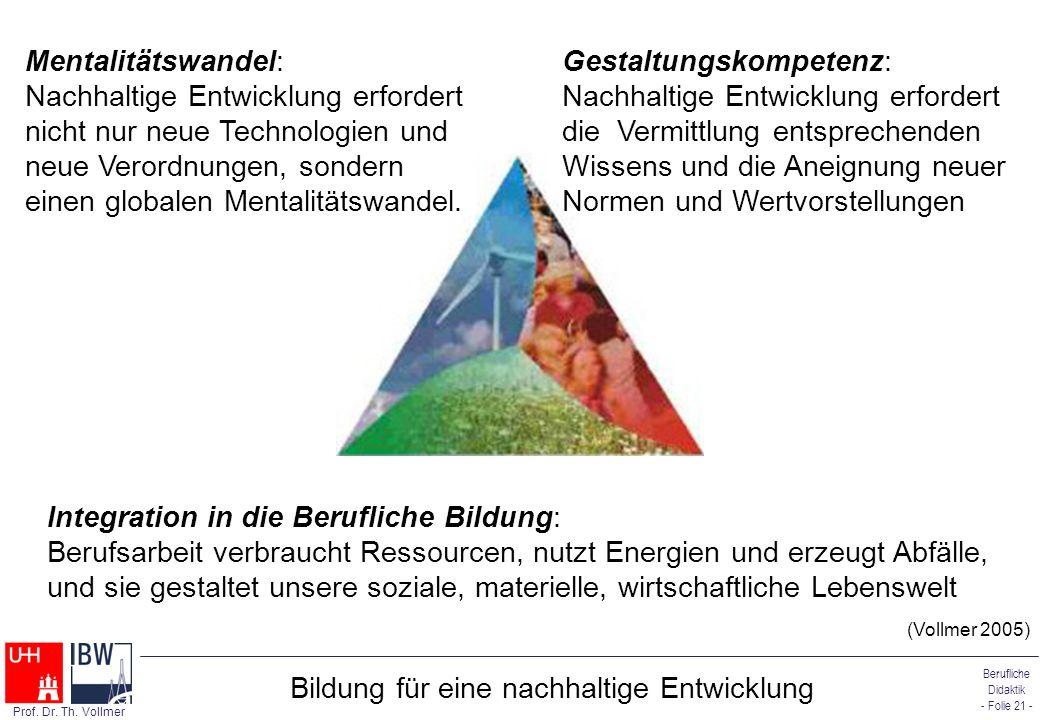 Berufliche Didaktik - Folie 21 - Prof. Dr. Th. Vollmer Bildung für eine nachhaltige Entwicklung (Vollmer 2005) Mentalitätswandel: Nachhaltige Entwickl