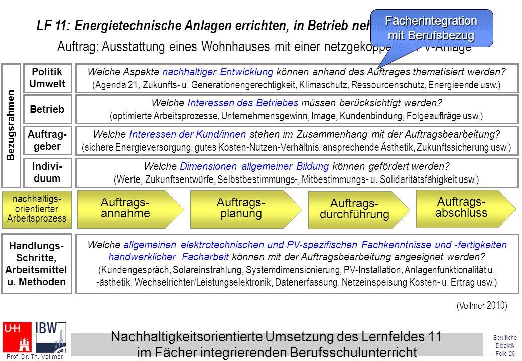 Berufliche Didaktik - Folie 26 - Prof. Dr. Th. Vollmer LF 11: Energietechnische Anlagen errichten, in Betrieb nehmen, in Stand setzen Auftrag: Ausstat