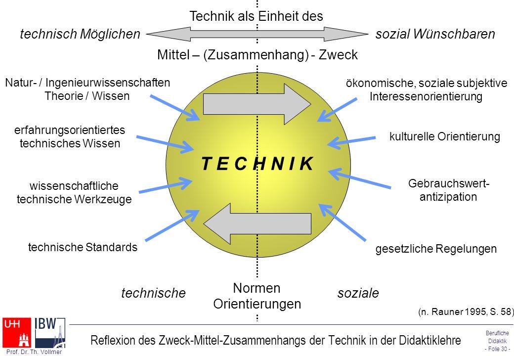 Berufliche Didaktik - Folie 30 - Prof. Dr. Th. Vollmer Reflexion des Zweck-Mittel-Zusammenhangs der Technik in der Didaktiklehre technisch Möglichenso