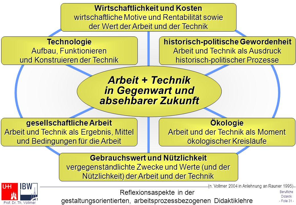 Berufliche Didaktik - Folie 31 - Prof. Dr. Th. Vollmer Arbeit + Technik in Gegenwart und absehbarer Zukunft Gebrauchswert und Nützlichkeit vergegenstä
