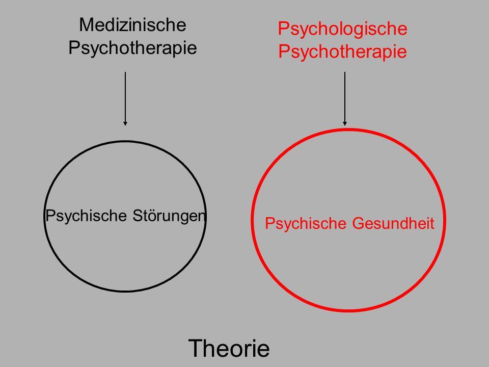 Medizinische Psychotherapie Psychologische Psychotherapie Psychische Störungen Psychische Gesundheit Theorie