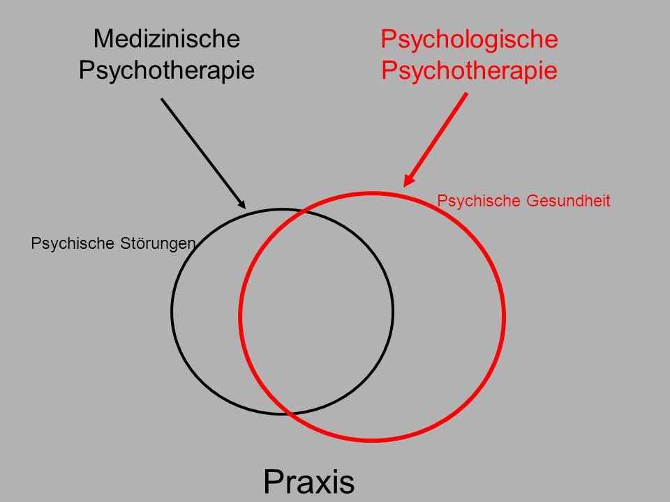 Medizinische Psychotherapie Psychologische Psychotherapie Psychische Störungen Psychische Gesundheit Praxis
