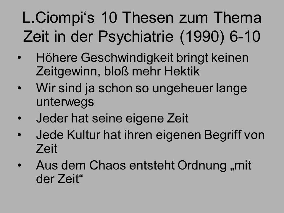 L.Ciompis 10 Thesen zum Thema Zeit in der Psychiatrie (1990) 6-10 Höhere Geschwindigkeit bringt keinen Zeitgewinn, bloß mehr Hektik Wir sind ja schon so ungeheuer lange unterwegs Jeder hat seine eigene Zeit Jede Kultur hat ihren eigenen Begriff von Zeit Aus dem Chaos entsteht Ordnung mit der Zeit