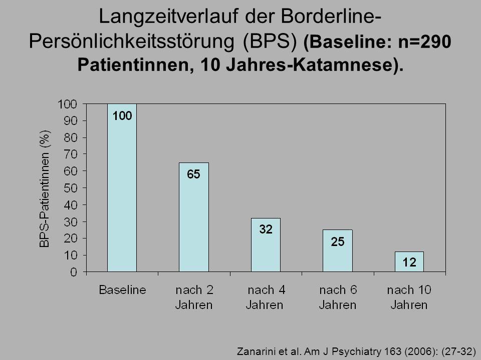 Langzeitverlauf der Borderline- Persönlichkeitsstörung (BPS) (Baseline: n=290 Patientinnen, 10 Jahres-Katamnese).