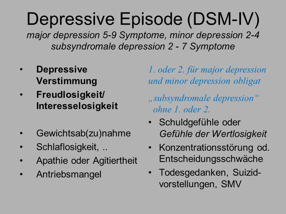 Depressive Episode (DSM-IV) major depression 5-9 Symptome, minor depression 2-4 subsyndromale depression 2 - 7 Symptome Depressive Verstimmung Freudlosigkeit/ Interesselosigkeit Gewichtsab(zu)nahme Schlaflosigkeit,..
