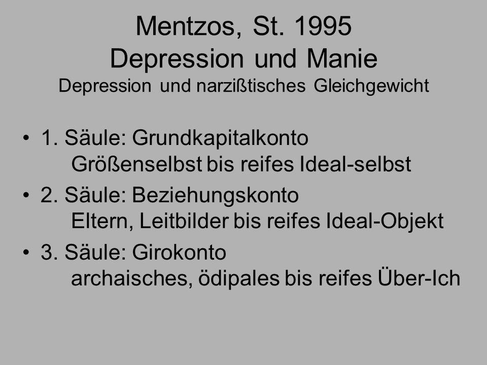 Mentzos, St.1995 Depression und Manie Depression und narzißtisches Gleichgewicht 1.
