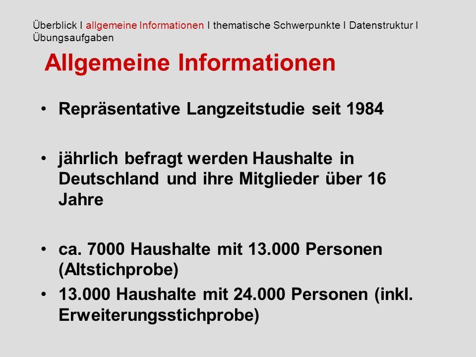 Allgemeine Informationen Repräsentative Langzeitstudie seit 1984 jährlich befragt werden Haushalte in Deutschland und ihre Mitglieder über 16 Jahre ca.