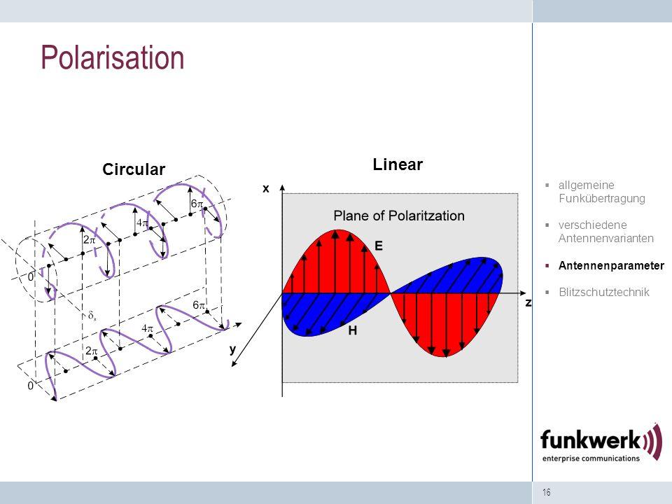 16 Circular Linear Polarisation allgemeine Funkübertragung verschiedene Antennenvarianten Antennenparameter Blitzschutztechnik