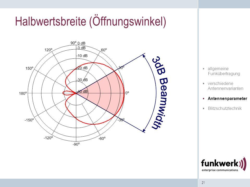 21 Halbwertsbreite (Öffnungswinkel) allgemeine Funkübertragung verschiedene Antennenvarianten Antennenparameter Blitzschutztechnik