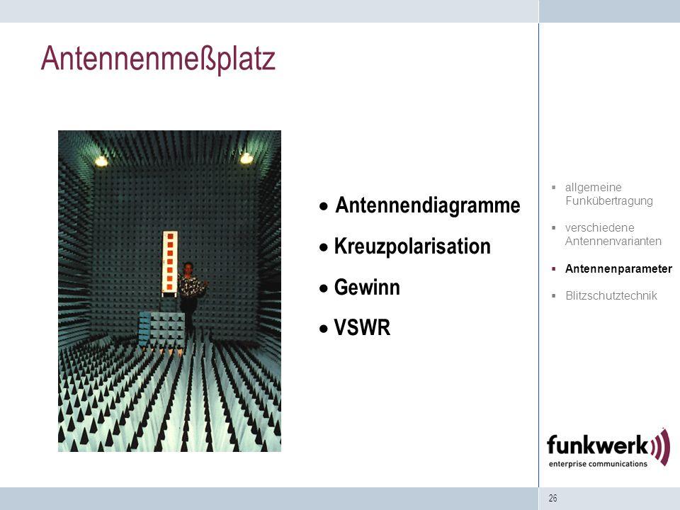 26 Antennendiagramme Kreuzpolarisation Gewinn VSWR Antennenmeßplatz allgemeine Funkübertragung verschiedene Antennenvarianten Antennenparameter Blitzs
