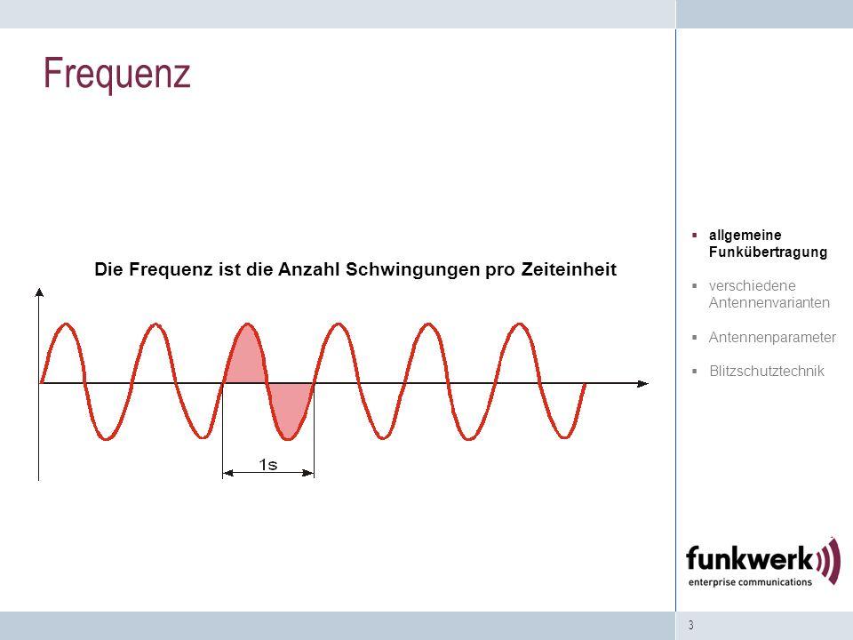 3 Frequenz Die Frequenz ist die Anzahl Schwingungen pro Zeiteinheit allgemeine Funkübertragung verschiedene Antennenvarianten Antennenparameter Blitzs