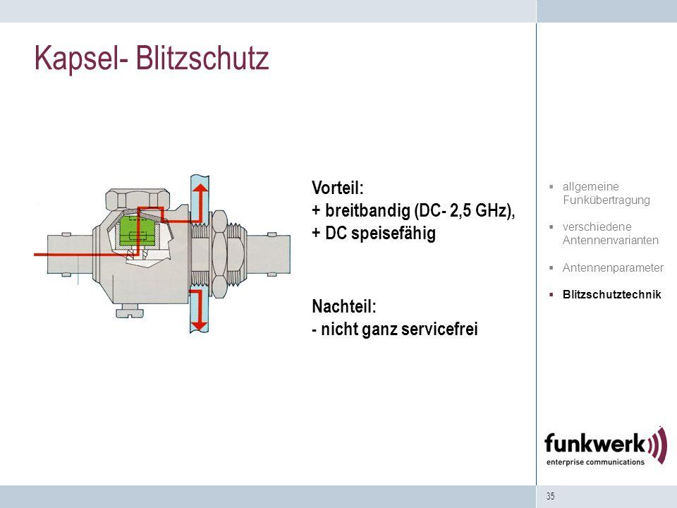 35 Kapsel- Blitzschutz Vorteil: + breitbandig (DC- 2,5 GHz), + DC speisefähig Nachteil: - nicht ganz servicefrei allgemeine Funkübertragung verschiede