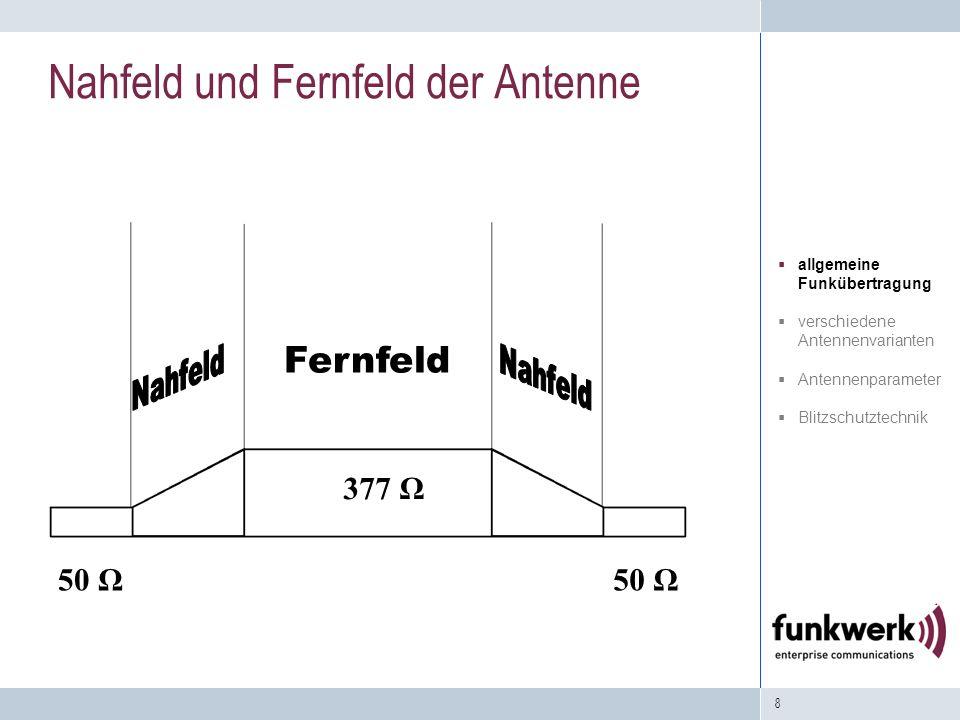 8 Nahfeld und Fernfeld der Antenne 50 Ω 377 Ω Fernfeld allgemeine Funkübertragung verschiedene Antennenvarianten Antennenparameter Blitzschutztechnik