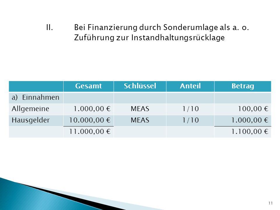 II.Bei Finanzierung durch Sonderumlage als a. o. Zuführung zur Instandhaltungsrücklage GesamtSchlüsselAnteilBetrag a)Einnahmen Allgemeine1.000,00 MEAS