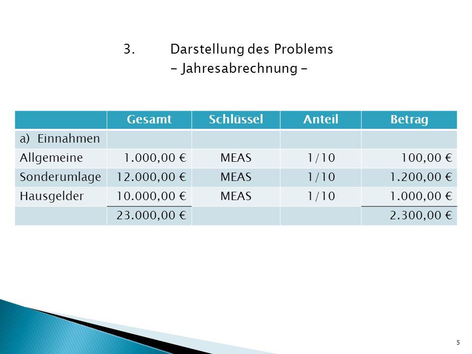 3.Darstellung des Problems - Jahresabrechnung - GesamtSchlüsselAnteilBetrag a)Einnahmen Allgemeine1.000,00 MEAS1/10100,00 Sonderumlage12.000,00 MEAS1/