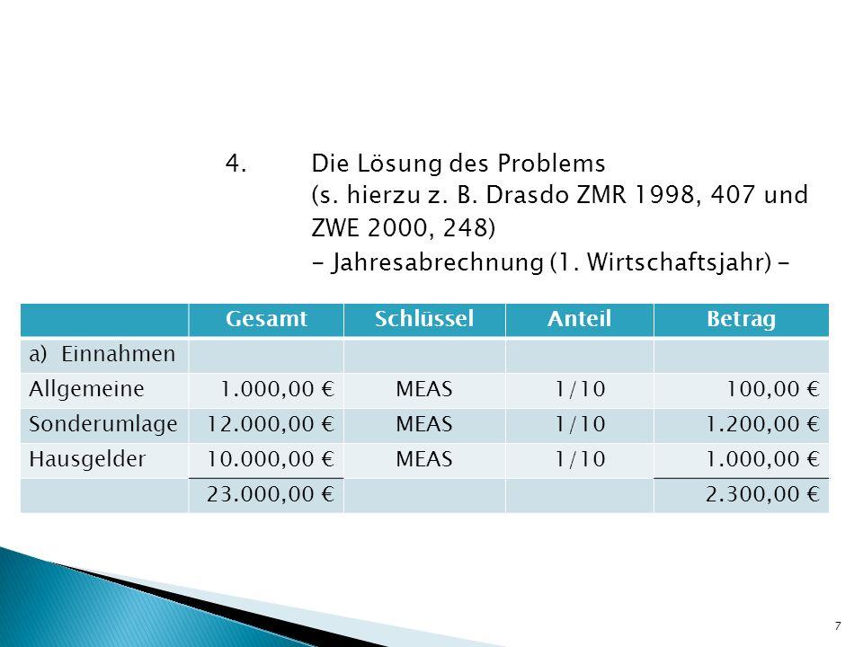4. Die Lösung des Problems (s. hierzu z. B. Drasdo ZMR 1998, 407 und ZWE 2000, 248) - Jahresabrechnung (1. Wirtschaftsjahr) - GesamtSchlüsselAnteilBet