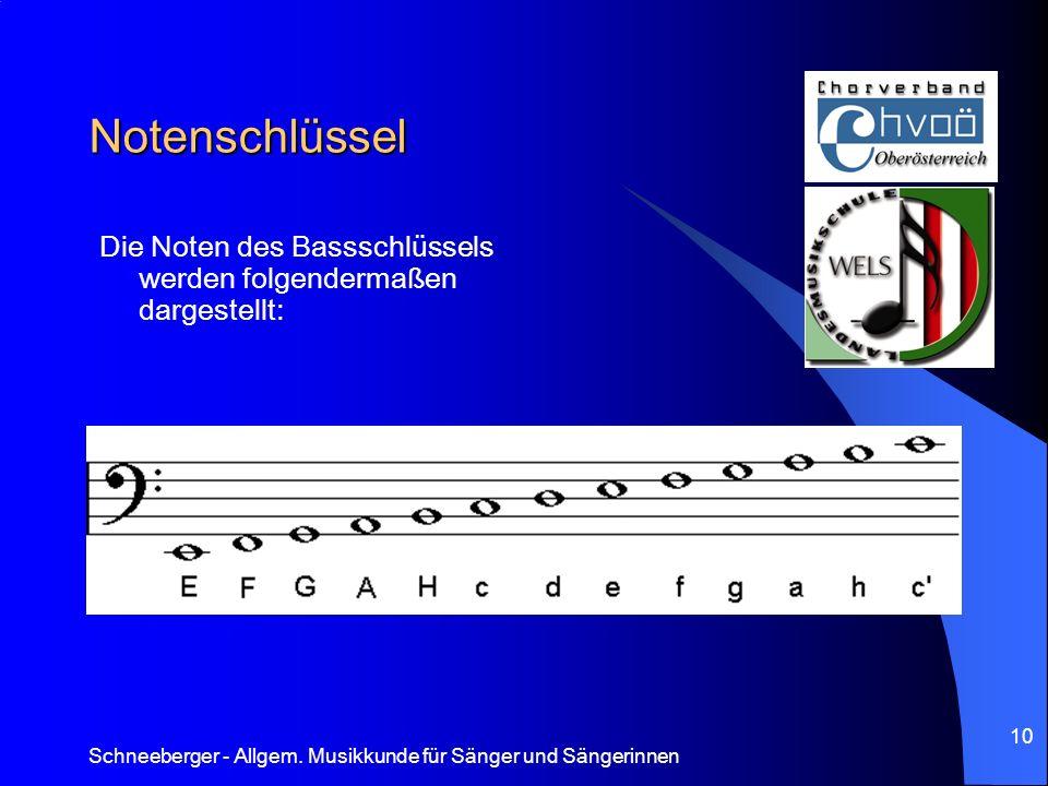 Schneeberger - Allgem. Musikkunde für Sänger und Sängerinnen 10 Notenschlüssel Die Noten des Bassschlüssels werden folgendermaßen dargestellt:
