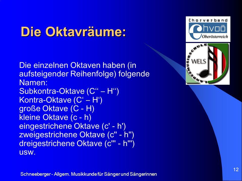 Schneeberger - Allgem. Musikkunde für Sänger und Sängerinnen 12 Die Oktavräume: Die einzelnen Oktaven haben (in aufsteigender Reihenfolge) folgende Na