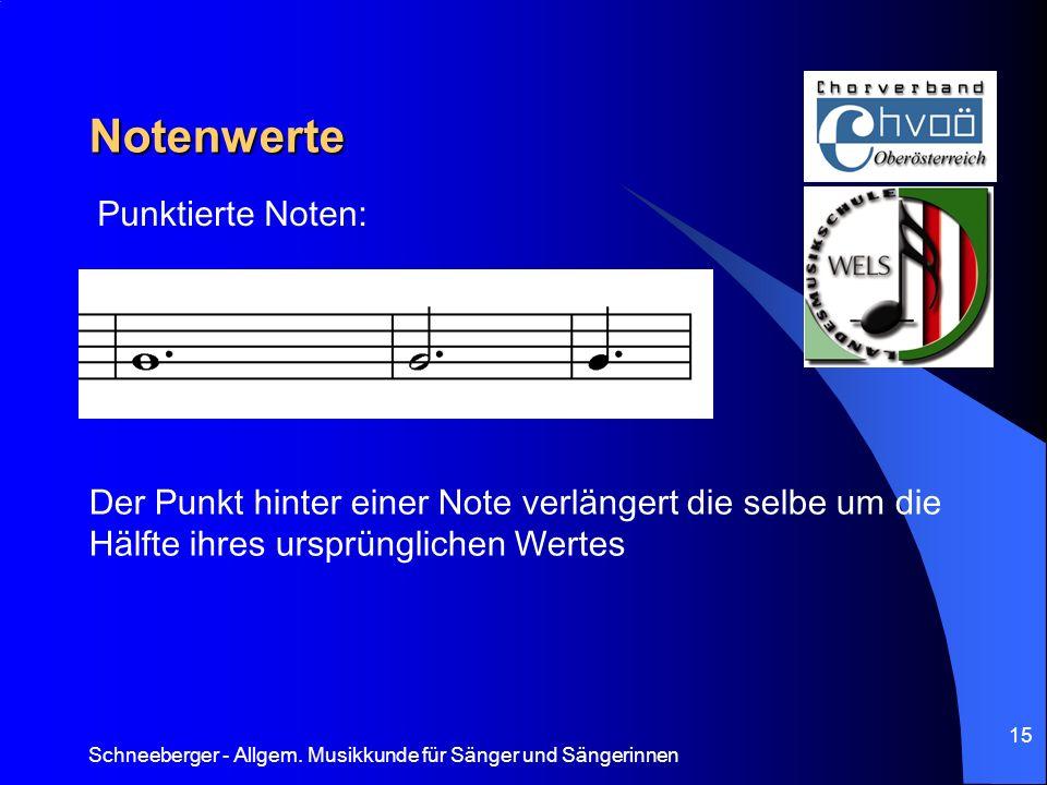 Schneeberger - Allgem. Musikkunde für Sänger und Sängerinnen 15 Notenwerte Punktierte Noten: Der Punkt hinter einer Note verlängert die selbe um die H