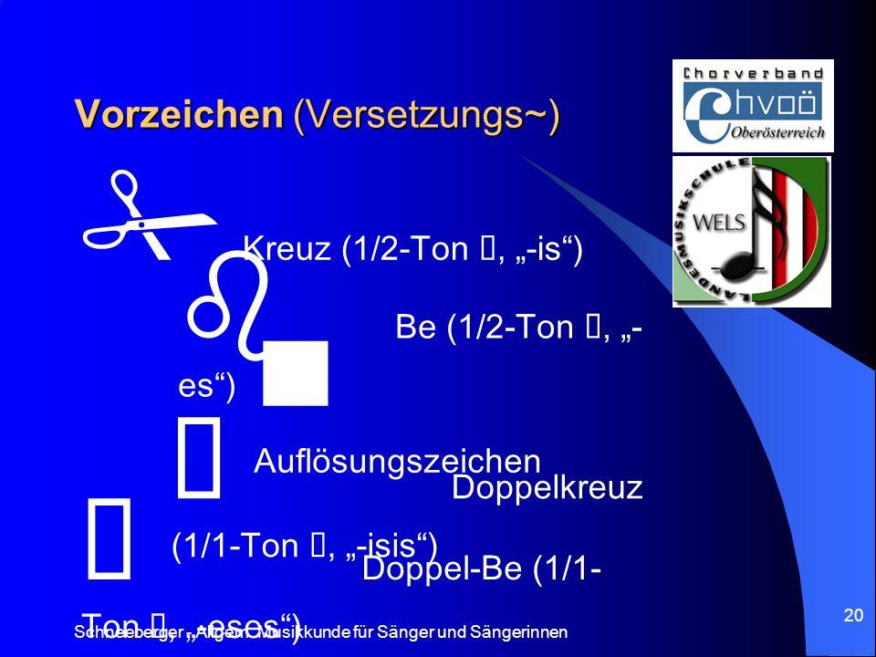 Schneeberger - Allgem. Musikkunde für Sänger und Sängerinnen 20 Vorzeichen (Versetzungs~) # Kreuz (1/2-Ton, -is) b Be (1/2-Ton, - es) n Auflösungszeic