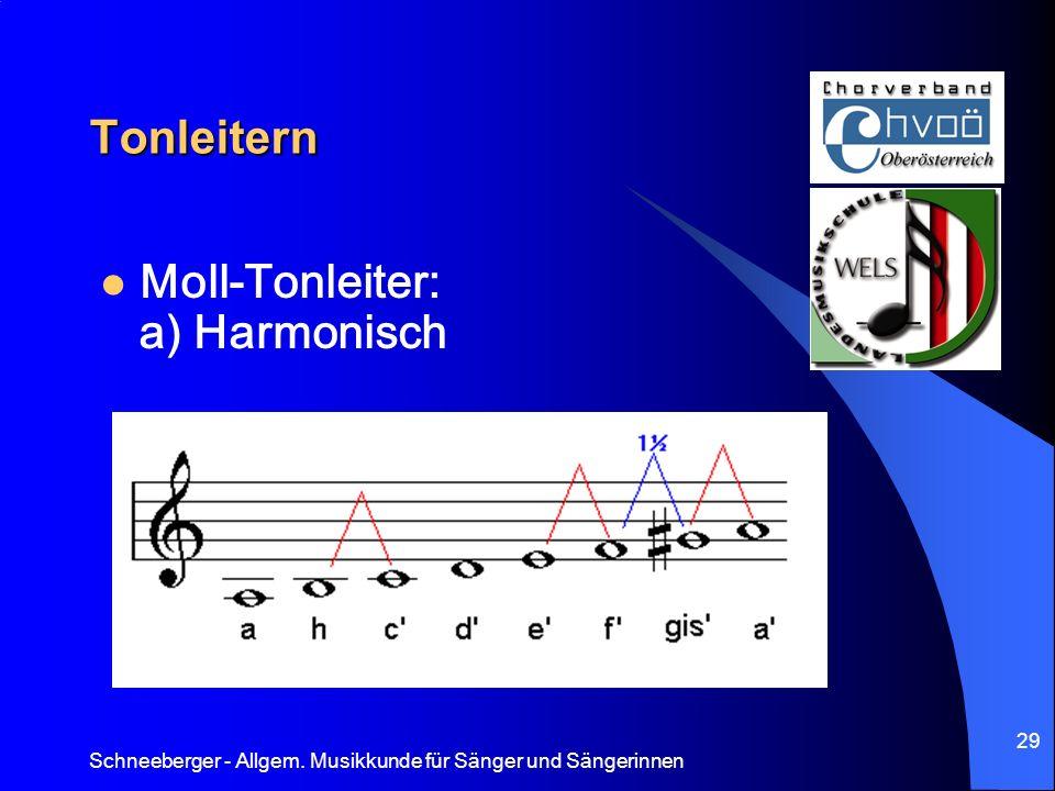 Schneeberger - Allgem. Musikkunde für Sänger und Sängerinnen 29 Tonleitern Moll-Tonleiter: a) Harmonisch