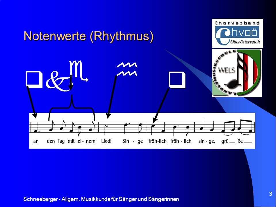 Schneeberger - Allgem. Musikkunde für Sänger und Sängerinnen 14 Notenwerte