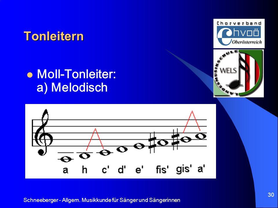 Schneeberger - Allgem. Musikkunde für Sänger und Sängerinnen 30 Tonleitern Moll-Tonleiter: a) Melodisch