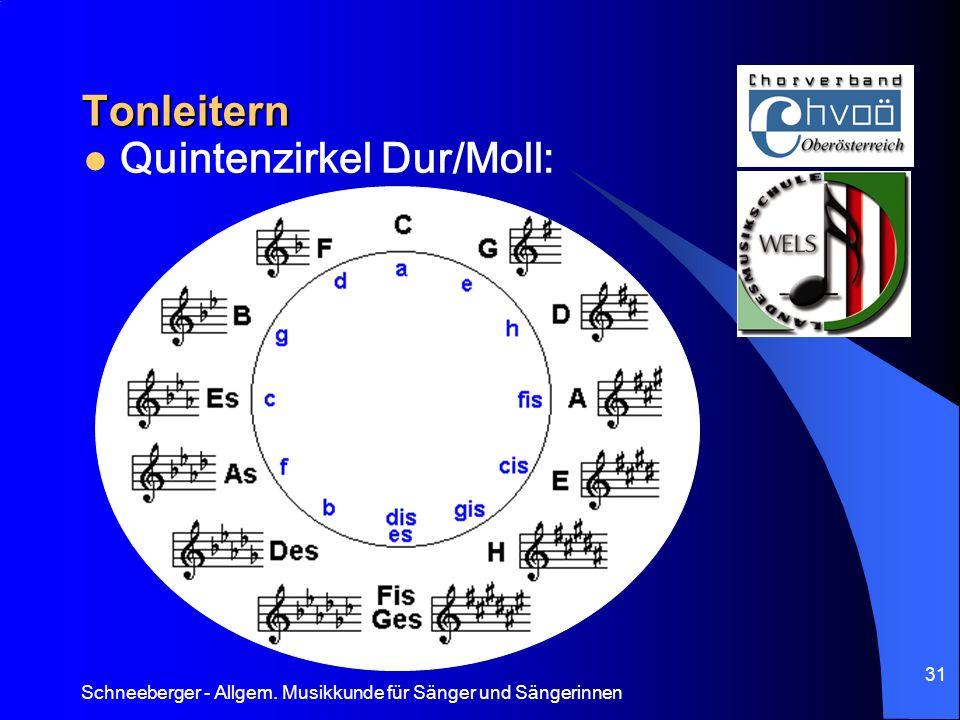Schneeberger - Allgem. Musikkunde für Sänger und Sängerinnen 31 Tonleitern Quintenzirkel Dur/Moll: