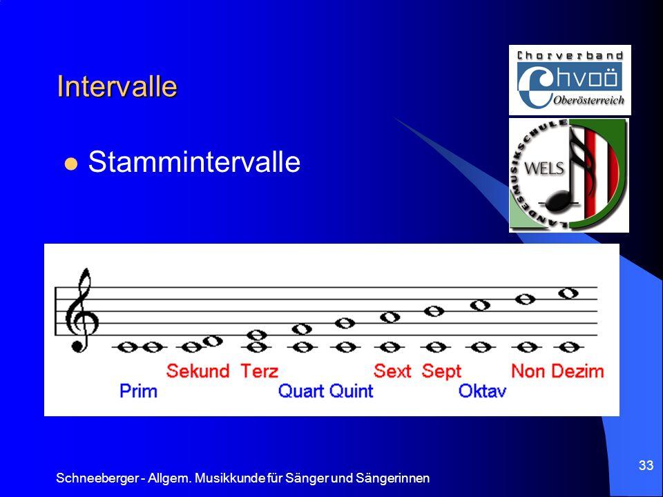 Schneeberger - Allgem. Musikkunde für Sänger und Sängerinnen 33 Intervalle Stammintervalle