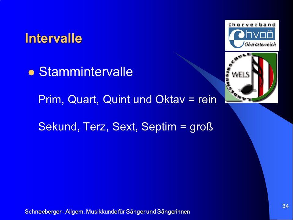 Schneeberger - Allgem. Musikkunde für Sänger und Sängerinnen 34 Intervalle Stammintervalle Prim, Quart, Quint und Oktav = rein Sekund, Terz, Sext, Sep