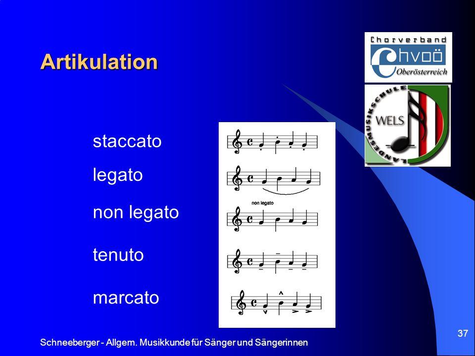 Schneeberger - Allgem. Musikkunde für Sänger und Sängerinnen 37 Artikulation staccato legato non legato tenuto marcato