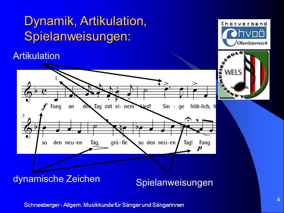 Schneeberger - Allgem. Musikkunde für Sänger und Sängerinnen 4 Dynamik, Artikulation, Spielanweisungen: dynamische Zeichen Artikulation Spielanweisung