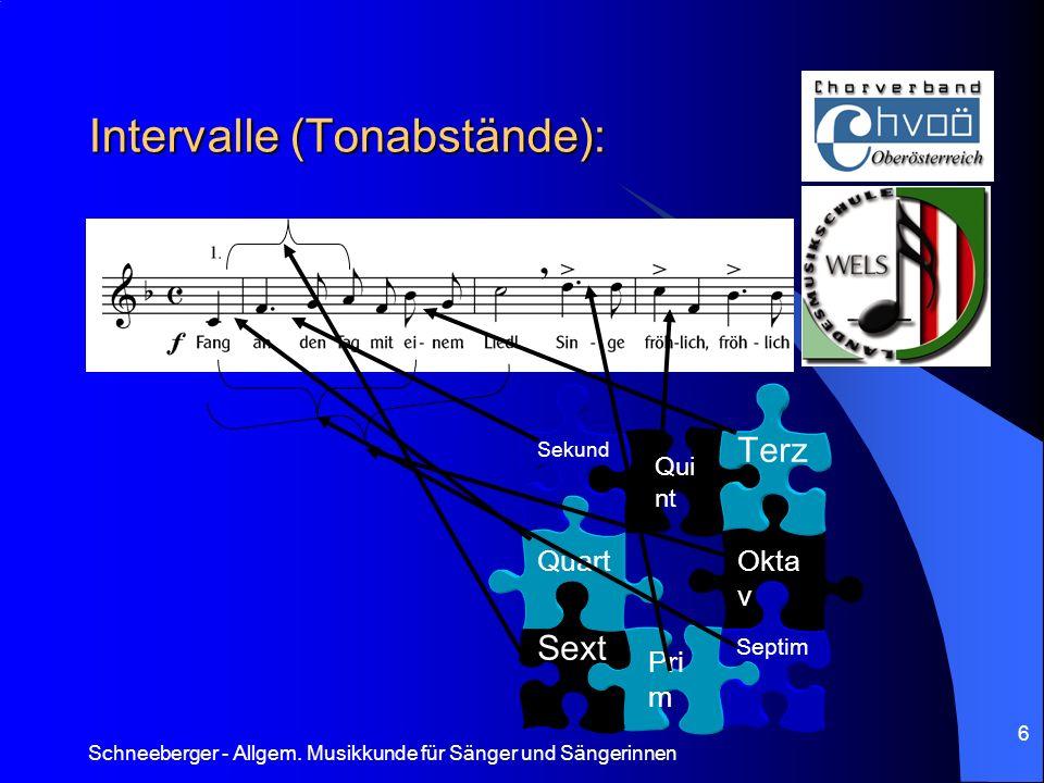 Schneeberger - Allgem. Musikkunde für Sänger und Sängerinnen 6 Intervalle (Tonabstände): Okta v Pri m Septim Quart Sext Qui nt Terz Sekund