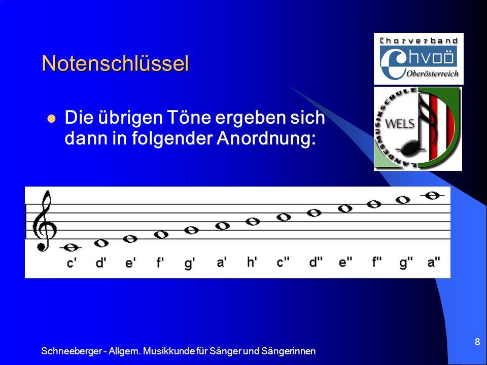Schneeberger - Allgem. Musikkunde für Sänger und Sängerinnen 8 Notenschlüssel Die übrigen Töne ergeben sich dann in folgender Anordnung: