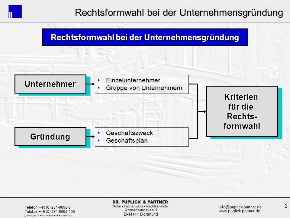 33 Rechtsformwahl bei der Unternehmensgründung Rechtsformwahl bei der Unternehmensgründung Kronenburgallee 1 Kronenburgallee 1 D-44141 Dortmund D-44141 Dortmund Telefon: +49 (0) 231-9095-0 Telefax: +49 (0) 231-9095-100 info@puplick-partner.dewww.puplick-partner.de DR.