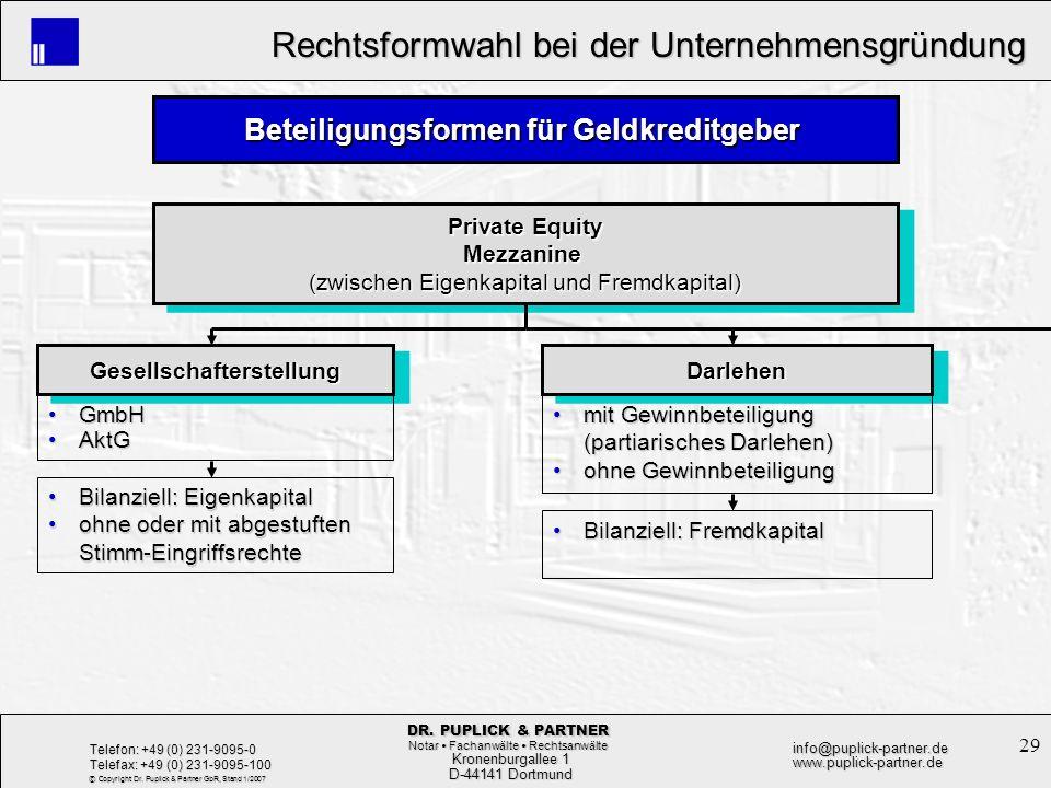 29 Rechtsformwahl bei der Unternehmensgründung Rechtsformwahl bei der Unternehmensgründung Kronenburgallee 1 Kronenburgallee 1 D-44141 Dortmund D-4414