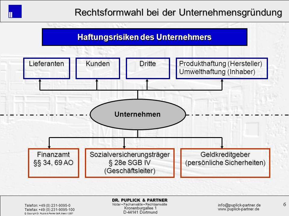 7 Rechtsformwahl bei der Unternehmensgründung Rechtsformwahl bei der Unternehmensgründung Kronenburgallee 1 Kronenburgallee 1 D-44141 Dortmund D-44141 Dortmund Telefon: +49 (0) 231-9095-0 Telefax: +49 (0) 231-9095-100 info@puplick-partner.dewww.puplick-partner.de DR.