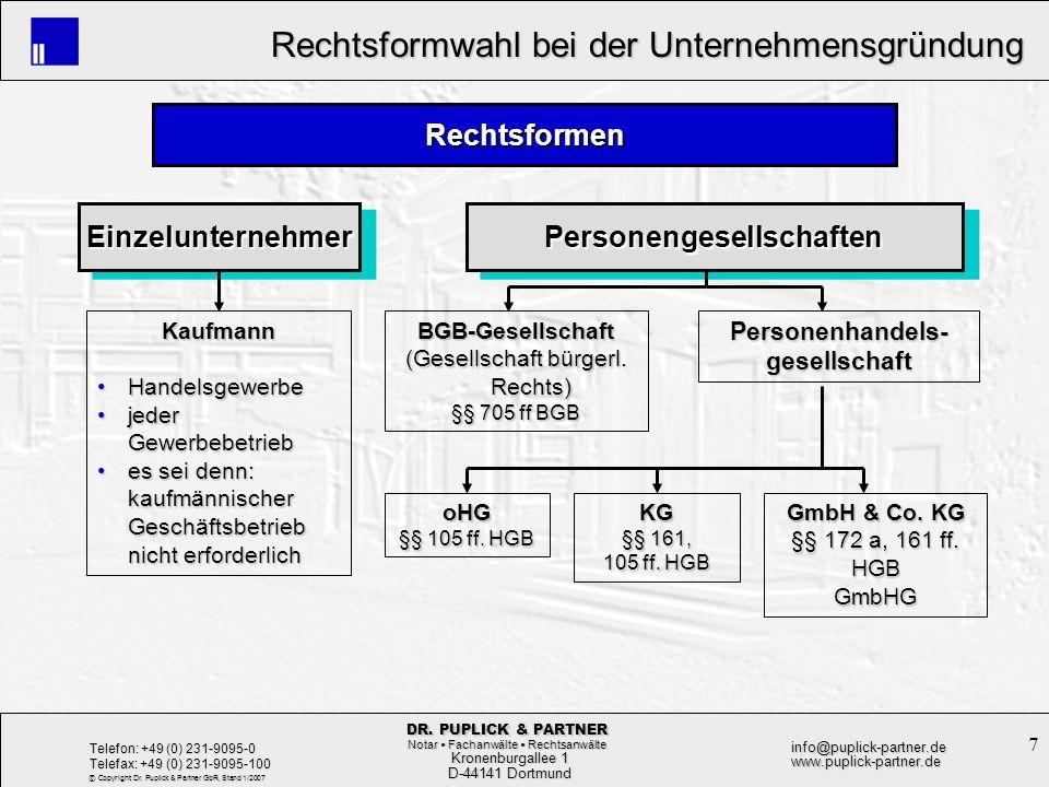 28 Rechtsformwahl bei der Unternehmensgründung Rechtsformwahl bei der Unternehmensgründung Kronenburgallee 1 Kronenburgallee 1 D-44141 Dortmund D-44141 Dortmund Telefon: +49 (0) 231-9095-0 Telefax: +49 (0) 231-9095-100 info@puplick-partner.dewww.puplick-partner.de DR.