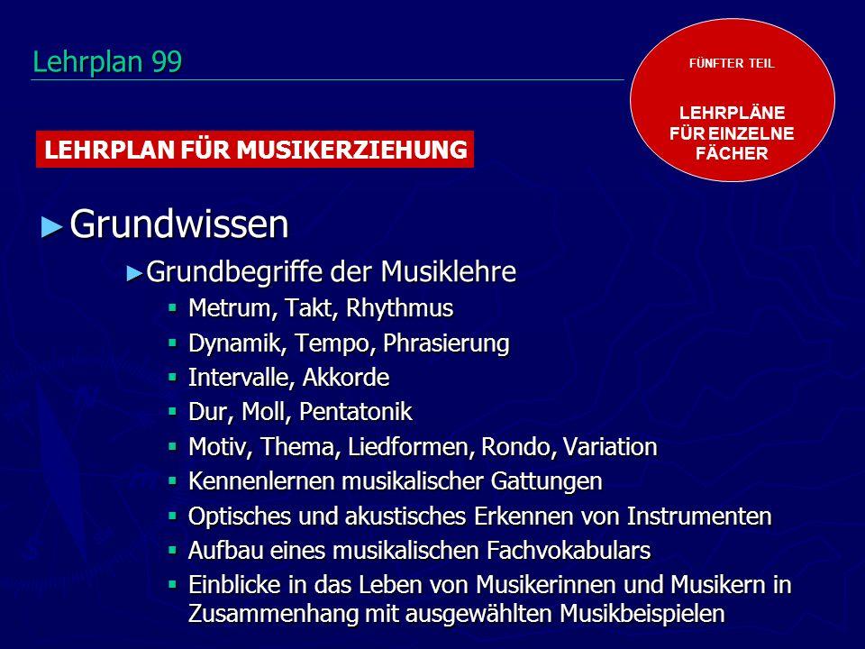 Grundwissen Grundwissen Grundbegriffe der Musiklehre Grundbegriffe der Musiklehre Metrum, Takt, Rhythmus Metrum, Takt, Rhythmus Dynamik, Tempo, Phrasi