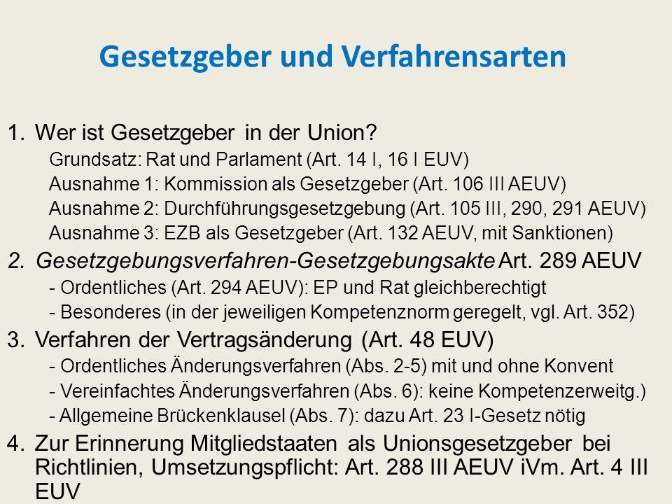 Gesetzgeber und Verfahrensarten 1.Wer ist Gesetzgeber in der Union? Grundsatz: Rat und Parlament (Art. 14 I, 16 I EUV) Ausnahme 1: Kommission als Gese