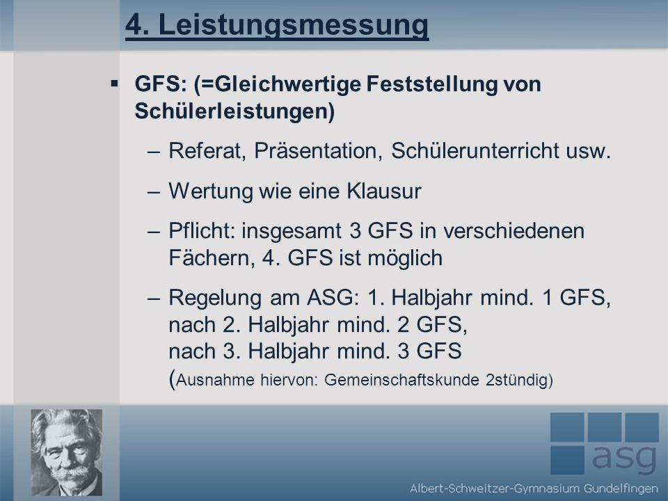 4. Leistungsmessung GFS: (=Gleichwertige Feststellung von Schülerleistungen) –Referat, Präsentation, Schülerunterricht usw. –Wertung wie eine Klausur