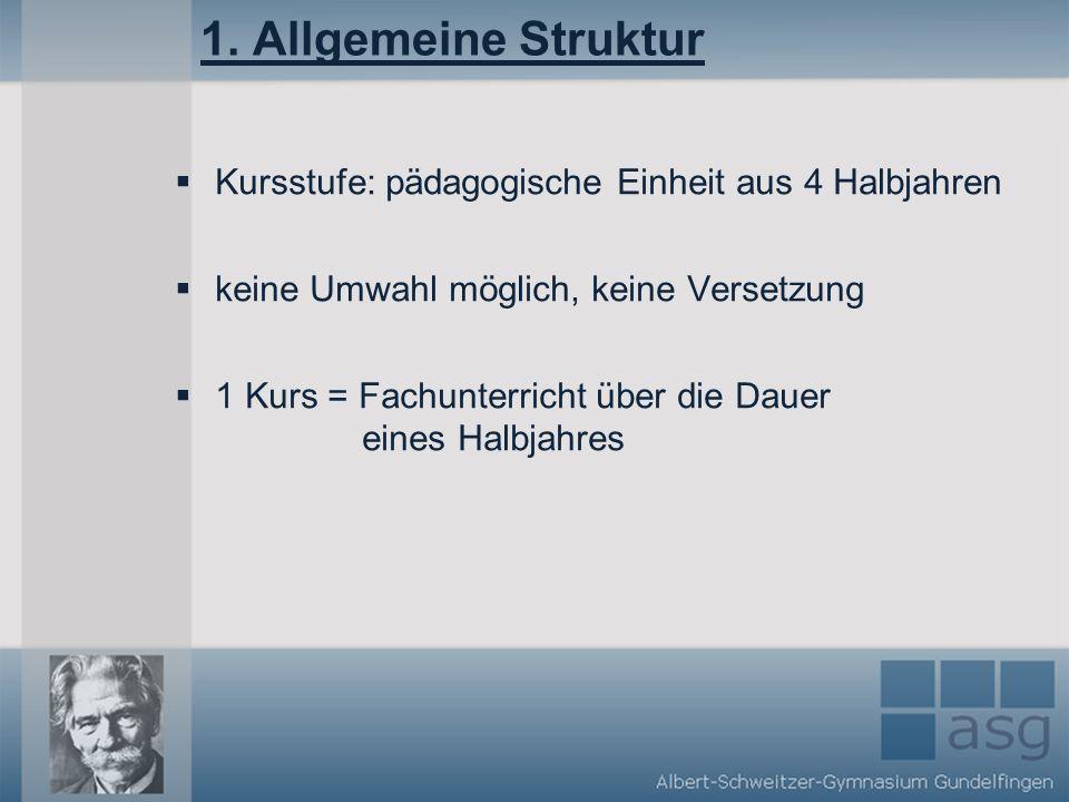 1. Allgemeine Struktur Kursstufe: pädagogische Einheit aus 4 Halbjahren keine Umwahl möglich, keine Versetzung 1 Kurs = Fachunterricht über die Dauer