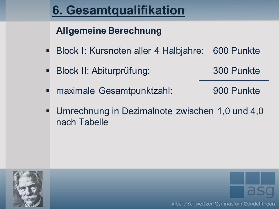 6. Gesamtqualifikation Allgemeine Berechnung Block I: Kursnoten aller 4 Halbjahre: 600 Punkte Block II: Abiturprüfung: 300 Punkte maximale Gesamtpunkt