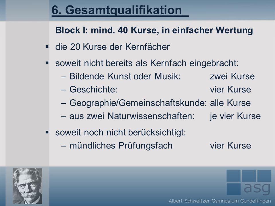 6.Gesamtqualifikation Block I: mind.