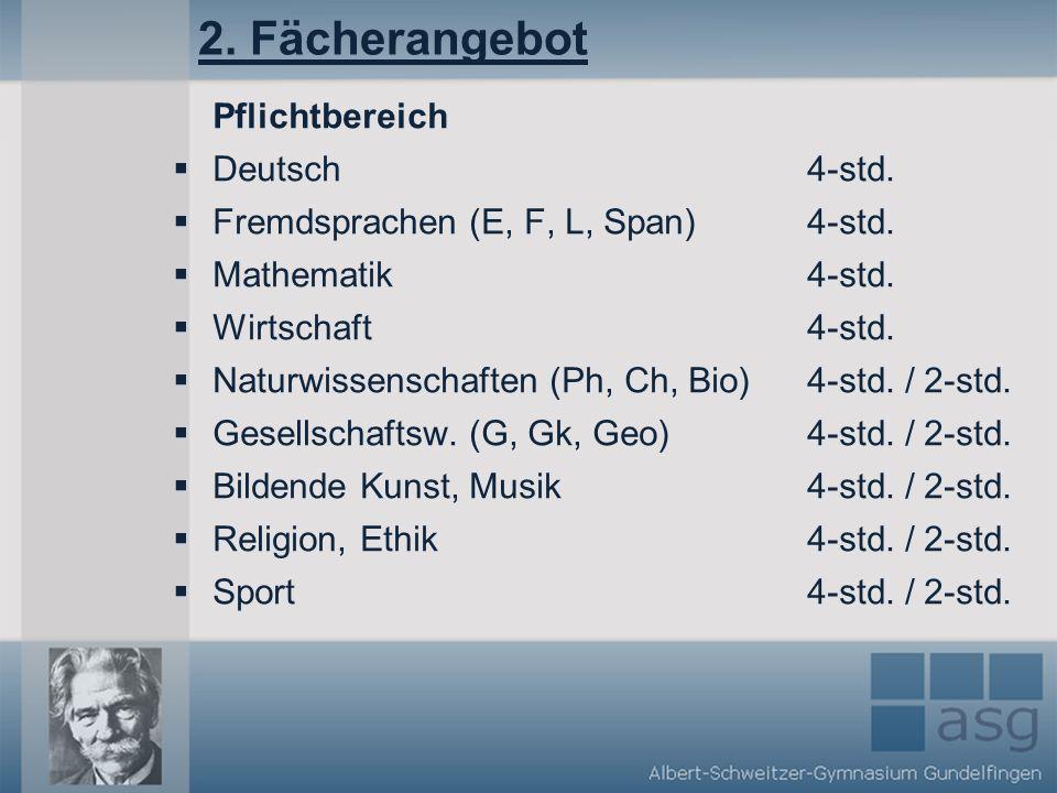 2.Fächerangebot Pflichtbereich Deutsch4-std. Fremdsprachen (E, F, L, Span)4-std.